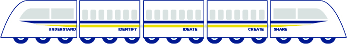 Tinker Train
